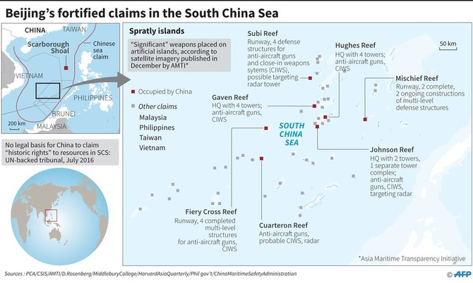Report: China's man-made S.China Sea islands nearly complete