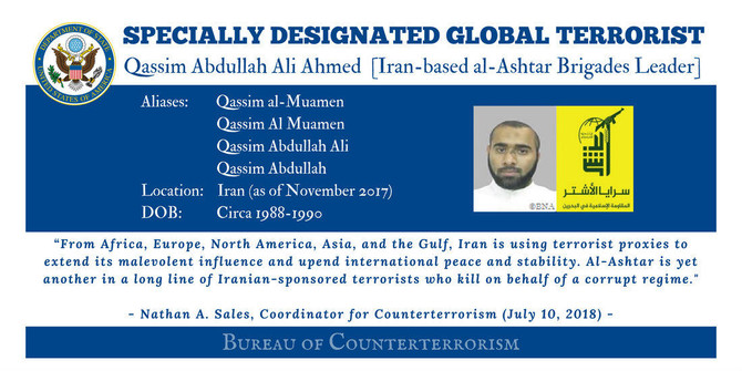 Iranian designated 'global terrorist' by US for subversive activities in Bahrain